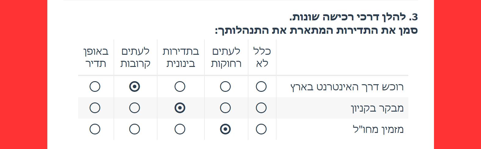 טבלת כפתור בחירה (Radio Button Grid). סוגי שאלות בבניית ויצירת שאלון.