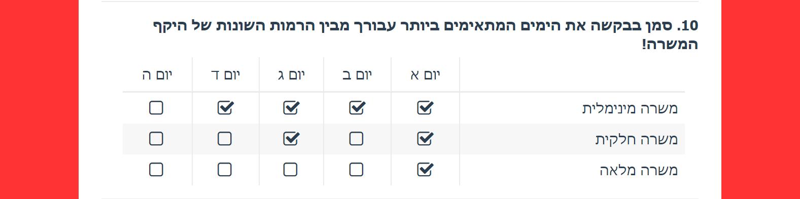 טבלת בחירה מרובה- Checkbox Grid. סוגי שאלות בבניית ויצירת שאלון סקר.